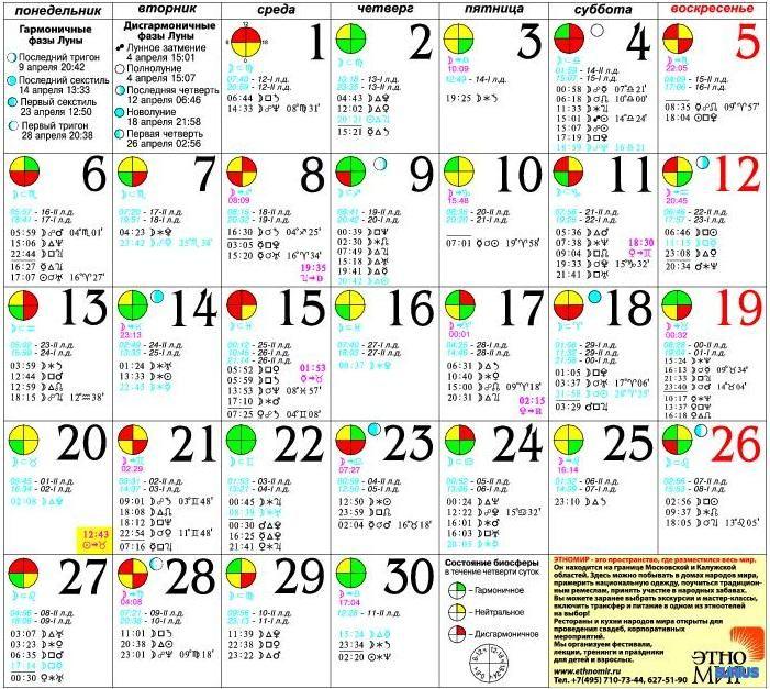 Какой сегодня лунный день: 15 апреля — 9 лунный день.