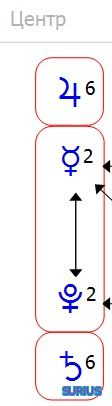 Три центра в формуле души
